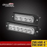 Super Slim 19 Flash Patterns LED Strobe Light