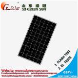 33V painel solar poli 265W-285W para a central energética