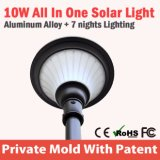 Alta qualidade LED Inground Lawn Solar Light Fabricante Guangdong