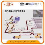 Linha planta da manufatura do produto de AAC de produção