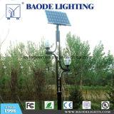 Nieuwste Openlucht Zonne ZonneStraatlantaarn Lamp/LED (LED180)
