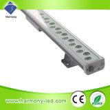 Produit de imperméabilisation structural de la haute énergie 36W DEL