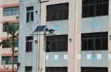 2017 nuovo indicatore luminoso di inondazione solare di disegno 18W LED con il regolatore a distanza