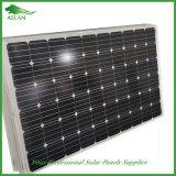 Mono цена панели солнечных батарей 250W в рынок Индии ватта