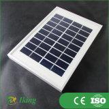 Prezzo più poco costoso per il poli comitato solare 2W con il blocco per grafici di plastica
