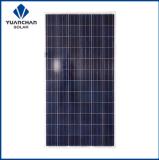 TUV/ISO/のセリウム海外市場による280ワットのPolycrystalの太陽電池パネル耐久のChoosed! ! !