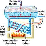 chaudière à eau chaude de renvoi de biomasse de Tem 70 de l'eau de la température de l'eau de sortie de 7.0MW 1.0MPa 115
