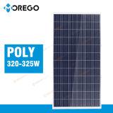 Modulo fotovoltaico 100W - 320W del comitato solare di Morego PV poli