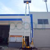 Mastros duplos trabalho aéreo Plataforma Altura máxima da plataforma (14m)