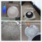Hidrogenado C9 Hidrocarburos Resinas de adhesivo sensible a la presión