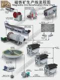 Separador magnético para o fluxograma mineral da fábrica de tratamento da redução do minério de magnetita