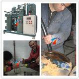 Быстрая обработка отсутствие очистителя гидровлического масла загрязнения