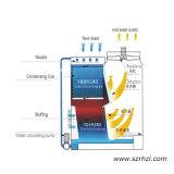 tour de refroidissement à circuit fermé du flux 80tons mélangé carré