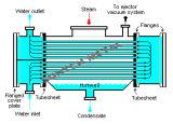 S31803 Shell et condensateur d'eau de mer de tube/échangeur de chaleur