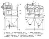 Het Erts Jigger van de Mijnbouw van de hoge Capaciteit/de Separator van het Kaliber voor de Apparatuur van de Verwerking