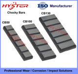 Blocos bimetálicos de Chocky para a proteção do desgaste da estrutura