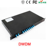 canali Mux/Demux DWDM di 100g 4 Channels/8 Channels/16