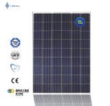 Panneau polycristallin 156*156 solaire de Sillicon de 270 watts