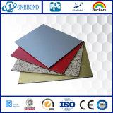 금속 알루미늄 복합 재료 위원회