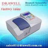 Spectrophotomètre simple DV8200 du faisceau UV/Vis