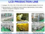 Módulo del contraluz Acm1602s FSTN LCD del LED