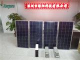 Sonnensystem für Haus in Pakistan