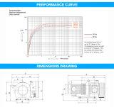 Pulsometro dell'aletta della singola fase per la macchina per l'imballaggio delle merci (RH0200)