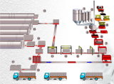 Construction professionnelle Equipements d'AAC pour le projet de construction d'industrie
