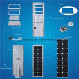 Tudo em uma 20/30/40 de luz de rua solar Integrated do diodo emissor de luz do diodo emissor de luz de W (JINSHANG SOLARES)