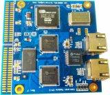 De Module van Cobranet COM2