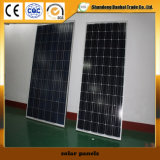 2017 260W het Comité van de Zonne-energie met Hoge Efficiency