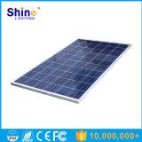Панель солнечных батарей 250W фабрики Непосредственн-Продавая поли