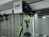 Gru elettrica della gru a ponte di telecomando singola