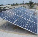 Панель солнечных батарей кремния самого лучшего цены поликристаллическая