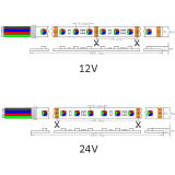 Tira flexible de SMD 5060 14.4W RGB LED
