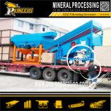 鉱山の金のプロセス用機器の金の遠心分離機スクリーン