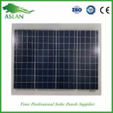 40Wワットのインドの市場ごとの多太陽電池パネルの価格