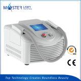 Épilation pertinente de chargement initial de laser de constructeur