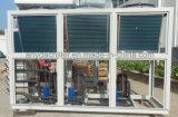 Panasonic Scroll Compressor Unité de condensation refroidie à l'air