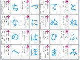 Карточки воспитательной игры малышей играя для японии