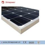 El panel solar de la eficacia alta con el marco y el conector MC4