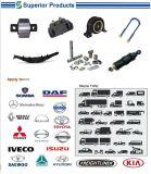 自動車の付属品のトラックはベンツのための空気中断ばねをか人またはIvecoまたはVolvoまたはScania分ける