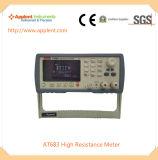 Fabricante do medidor de Megger da resistência de isolação (AT683)