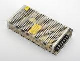 Conductor -80~145w del LED