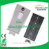 Indicatore luminoso solare solare del giardino degli indicatori luminosi 10W LED del giardino di alluminio