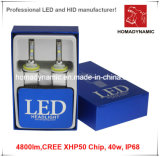 LED-Scheinwerfer für Autos H1/H3/H4/H7/9012