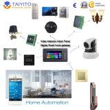Интегрированный система автоматизации гостиницы с переключателем кнопка