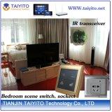 Système Integrated d'automatisation d'hôtel avec le commutateur de bouton poussoir