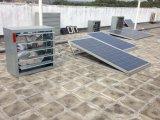 Ventilatore di ventilazione alimentato solare della parete 300W del diametro 950mm per costruzione su grande scala con l'adattatore di AC/DC