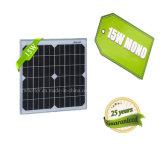 Fornitore cinese 15V di buona qualità un mono comitato solare da 15 watt per il sacchetto